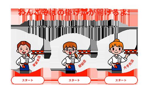 そば処東家_掛け声.png