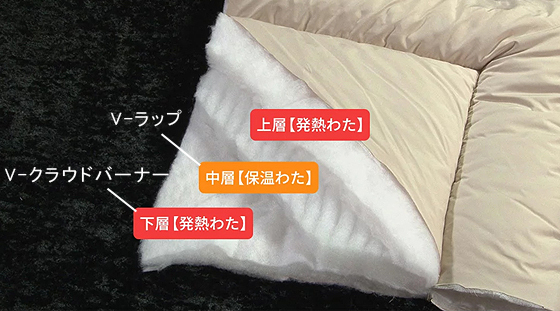 クイックヒート掛け布団.jpg