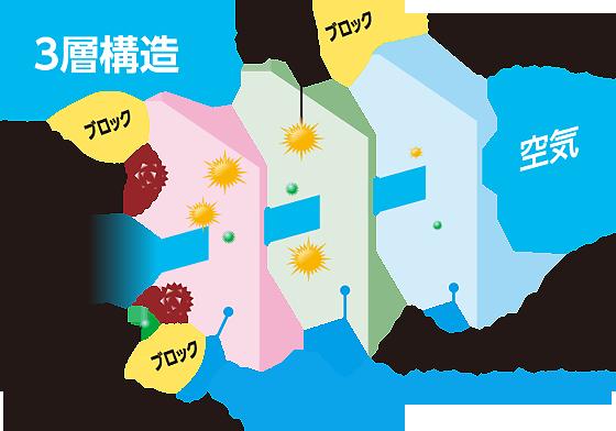 ナノエアーマスク_02.png