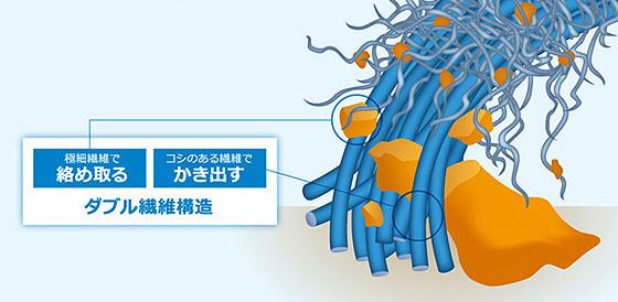 回転モップクリーナーNeo_02.jpg