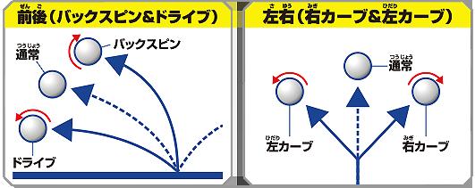 本格卓球爆裂スマッシュ_02.png