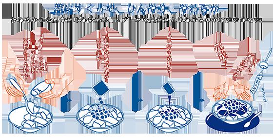 水あんみつ_02.png