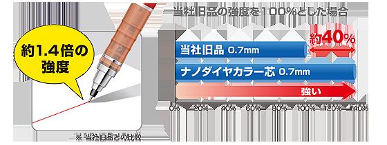 uniナノダイヤカラー02.png
